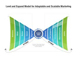Land And Expand Model For Adaptable And Scalable Marketing