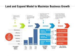 Land And Expand Model To Maximize Business Growth
