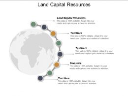 Land Capital Resources Ppt Powerpoint Presentation Gallery Master Slide Cpb