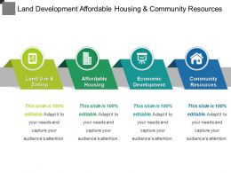 Land Development Affordable Housing And Community Resources
