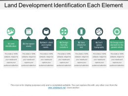 Land Development Identification Each Element