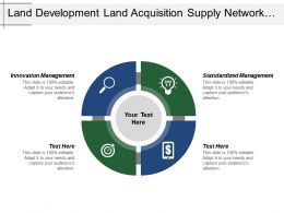 Land Development Land Acquisition Supply Network Planning Quality Service