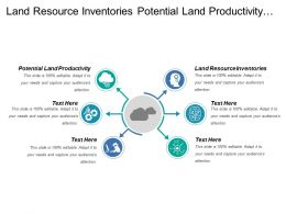 Land Resource Inventories Potential Land Productivity Traditional Reporting