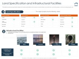 Land Specification And Infrastructural Facilities Complete Guide For Property Valuation