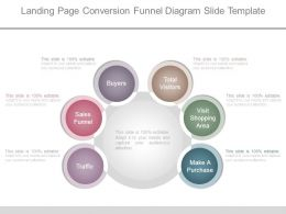Landing Page Conversion Funnel Diagram Slide Template