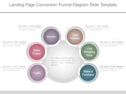 Landing Page Conversion Funnel Diagram Slide Template