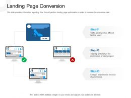 Landing Page Conversion Tracking Server Powerpoint Presentation Skills