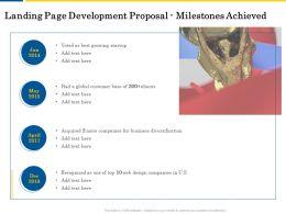 Landing Page Development Proposal Milestones Achieved Ppt Powerpoint Slides Layout