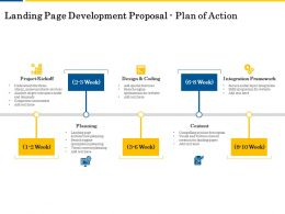 Landing Page Development Proposal Plan Of Action Ppt Powerpoint Outline Gridlines