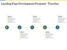 Landing Page Development Proposal Timeline Ppt Powerpoint Presentation File Shapes