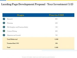 Landing Page Development Proposal Your Investment L2057 Ppt Powerpoint Images