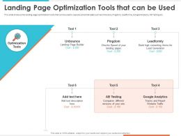 Landing Page Optimization Tools That Can Be Used Analytics Ppt Influencers