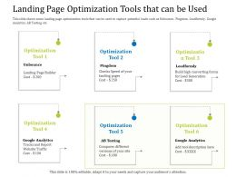 Landing Page Optimization Tools That Can Be Used Tracks Ppt Powerpoint Show Styles