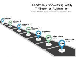 Landmarks Showcasing Yearly 7 Milestones Achievement