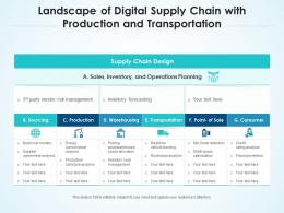 Landscape Of Digital Supply Chain With Production And Transportation