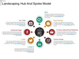Landscaping Hub And Spoke Model Ppt Presentation Examples