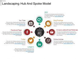landscaping_hub_and_spoke_model_ppt_presentation_examples_Slide01