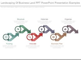 Landscaping Of Business Land Ppt Powerpoint Presentation Examples