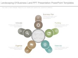 landscaping_of_business_land_ppt_presentation_powerpoint_templates_Slide01
