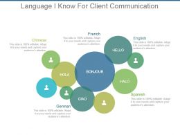Language I Know For Client Communication Ppt Diagrams