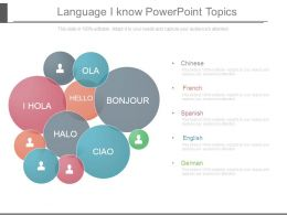 Language I Know Powerpoint Topics