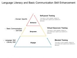Language Literacy And Basic Communication Skill Enhancement