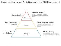 Language Literacy And Basic Communication Skill Enhancement