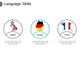 Language Skills English German French Ppt Powerpoint Presentation Pictures Deck