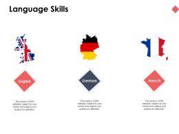 Language Skills English German Ppt Powerpoint Presentation Ideas Designs