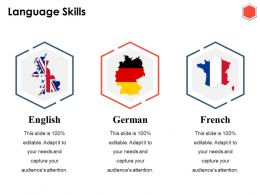 Language Skills Ppt Model