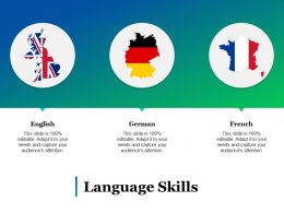 Language Skills Ppt Pictures Slides