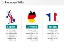 Language Skills Presentation Outline