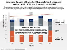 Language Spoken At Home By US Population 5 Years And Over For 2013-2022