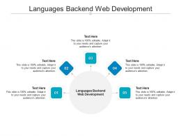 Languages Backend Web Development Ppt Powerpoint Presentation Pictures Objects Cpb