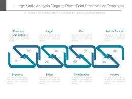 Large Scale Analysis Diagram Powerpoint Presentation Templates