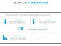 Last 90 Days Results Bar Graph Ppt Slides