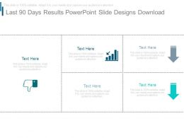 Last 90 Days Results Powerpoint Slide Designs Download