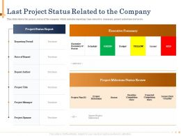 Last Project Status Related To The Company Green Powerpoint Presentation Layout