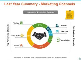 Last Year Summary Marketing Channels Ppt Show Infographic Template