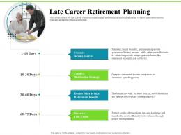 Late Career Retirement Planning Investment Plans Ppt Portfolio Brochure