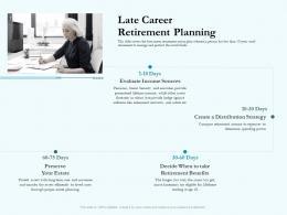 Late Career Retirement Planning Social Pension Ppt Slides