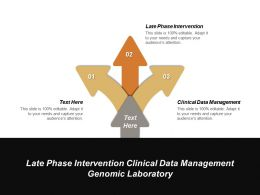 Late Phase Intervention Clinical Data Management Genomic Laboratory