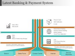 Latest Banking And Payment System Presentation Slides