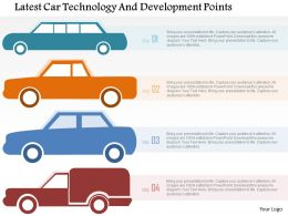 Latest Car Technology And Developmet Points Flat Powerpoint Design