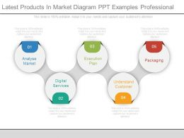 Latest Products In Market Diagram Ppt Examples Professional