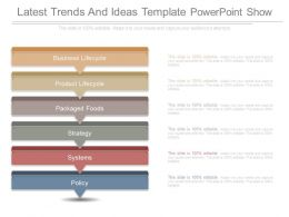 Latest Trends And Ideas Template Powerpoint Show