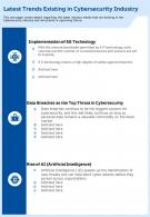 Latest Trends Existing In Cybersecurity Industry Presentation Report Infographic PPT PDF Document