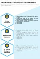 Latest Trends Existing In Educational Industry Presentation Report Infographic PPT PDF Document