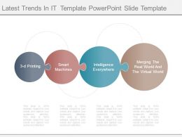 Latest Trends In It Template Powerpoint Slide Template
