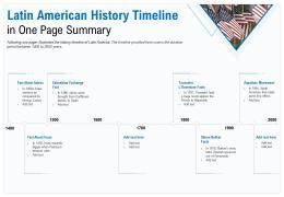 Latin American History Timeline In One Page Summary Presentation Report Infographic PPT PDF Document